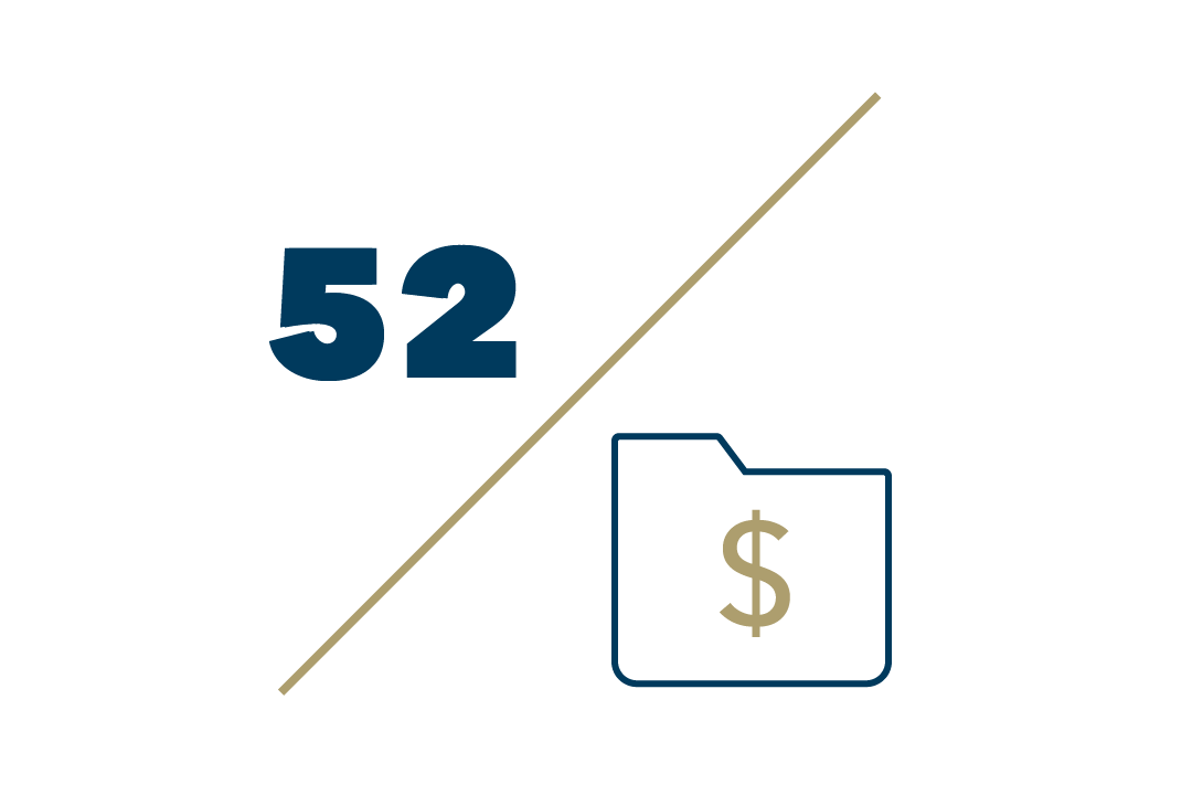 Graphic: 52 donor funded fellowships followed by a diagonal slash and a folder with dollar sign pictured underneath