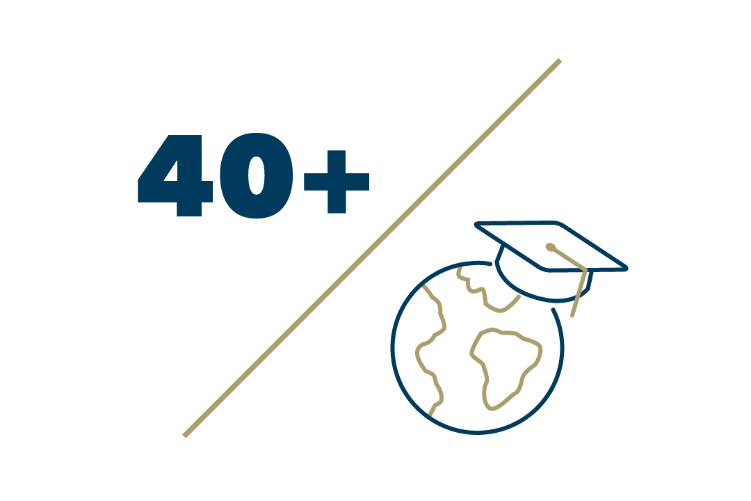 Graphic: 40+ visiting scholar followed by a diagonal slash and a cartoon globe with a graduation cap pictured underneath
